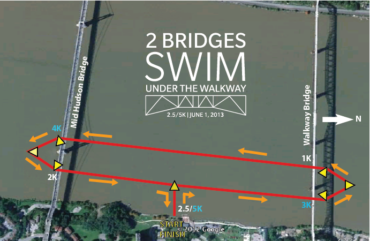 2 Bridges Swim Under the Walkway